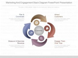 Original Marketing And Engagement Stack Diagram Powerpoint Presentation