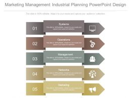 Original Marketing Management Industrial Planning Powerpoint Design