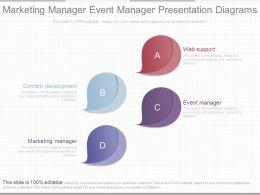 Original Marketing Manager Event Manager Presentation Diagrams