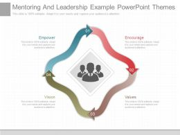 Original Mentoring And Leadership Example Powerpoint Themes