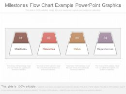 Original Milestones Flow Chart Example Powerpoint Graphics