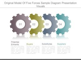 Original Model Of Five Forces Sample Diagram Presentation Visuals