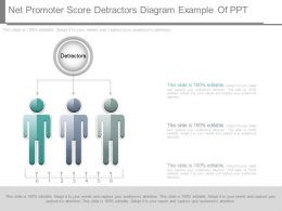 Original Net Promoter Score Detractors Diagram Example Of Ppt