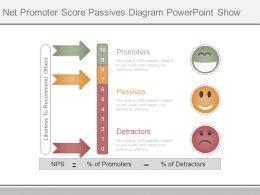 original_net_promoter_score_passives_diagram_powerpoint_show_Slide01