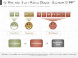 Original Net Promoter Score Range Diagram Example Of Ppt
