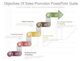 Original Objectives Of Sales Promotion Powerpoint Guide