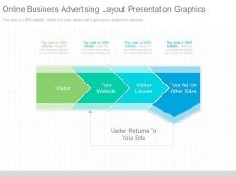 Original Online Business Advertising Layout Presentation Graphics
