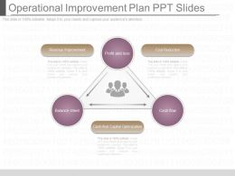 Original Operational Improvement Plan Ppt Slides