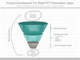 Original Product Development For Retail Ppt Presentation Ideas