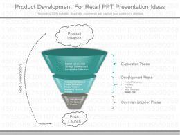 original_product_development_for_retail_ppt_presentation_ideas_Slide01