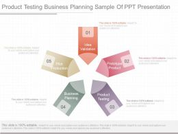 Original Product Testing Business Planning Sample Of Ppt Presentation