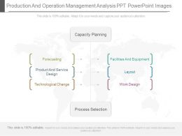 Original Production And Operation Management Analysis Ppt Powerpoint Images