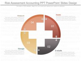 Original Risk Assessment Accounting Ppt Powerpoint Slides Design