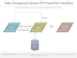 Original Sales Management System Ppt Powerpoint Templates