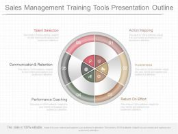 Original Sales Management Training Tools Presentation Outline