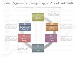 Original Sales Organization Design Layout Powerpoint Guide