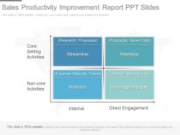 Original Sales Productivity Improvement Report Ppt Slides