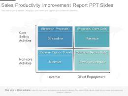 Original Sales Productivity Improvement Report Ppt Slides