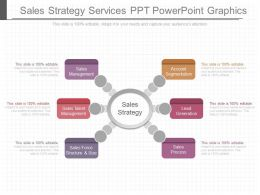 Original Sales Strategy Services Ppt Powerpoint Graphics