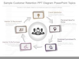 Original Sample Customer Retention Ppt Diagram Powerpoint Topics