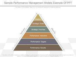 Original Sample Performance Management Models Example Of Ppt