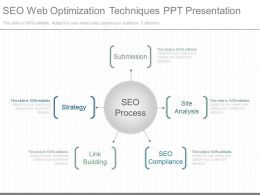 Original Seo Web Optimization Techniques Ppt Presentation