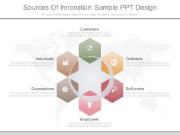 Original Sources Of Innovation Sample Ppt Design