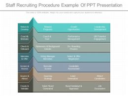 Original Staff Recruiting Procedure Example Of Ppt Presentation
