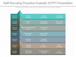 original_staff_recruiting_procedure_example_of_ppt_presentation_Slide01