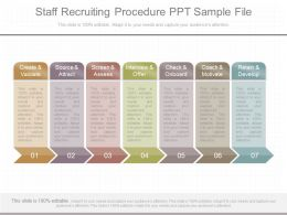Original Staff Recruiting Procedure Ppt Sample File
