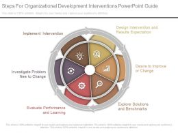 Original Steps For Organizational Development Interventions Powerpoint Guide