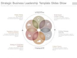 Original Strategic Business Leadership Template Slides Show