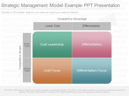 Original Strategic Management Model Example Ppt Presentation