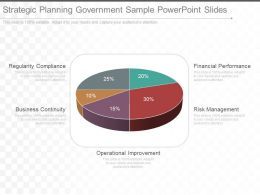 Original Strategic Planning Government Sample Powerpoint Slides