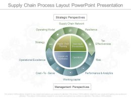 Original Supply Chain Process Layout Powerpoint Presentation