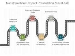 Original Transformational Impact Presentation Visual Aids