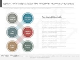 Original Types Of Advertising Strategies Ppt Powerpoint Presentation Templates