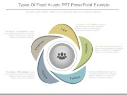 Original Types Of Fixed Assets Ppt Powerpoint Example