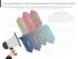 Original Use Social Media For Talent Management Powerpoint Presentation Layout