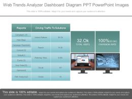 Original Web Trends Analyzer Dashboard Diagram Ppt Powerpoint Images