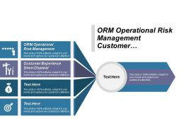 Orm Operational Risk Management Customer Experience Omni Channel Cpb