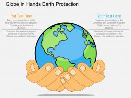 os Globe In Hands Earth Protection Flat Powerpoint Design