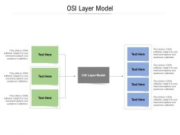 Osi Layer Model Ppt Powerpoint Presentation Professional Background Designs Cpb