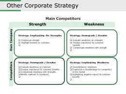 Other Corporate Strategy Powerpoint Slide Backgrounds