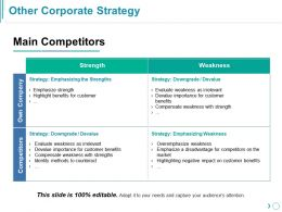 Other Corporate Strategy Powerpoint Slide Graphics