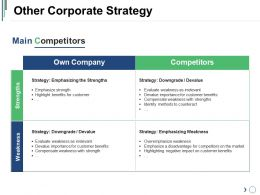 Other Corporate Strategy Powerpoint Slide Influencers