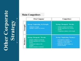Other Corporate Strategy Powerpoint Slide Templates