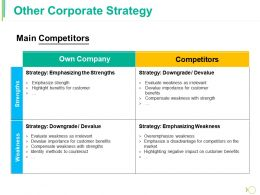 Other Corporate Strategy Ppt Gallery Icons