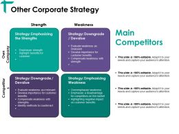 Other Corporate Strategy Ppt Templates