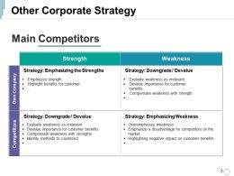 Other Corporate Strategy Ppt Visual Aids Layouts